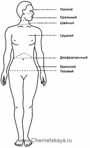 гороскоп имени яна