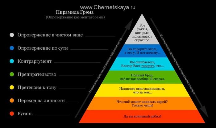 Рецепты доктора Копылова