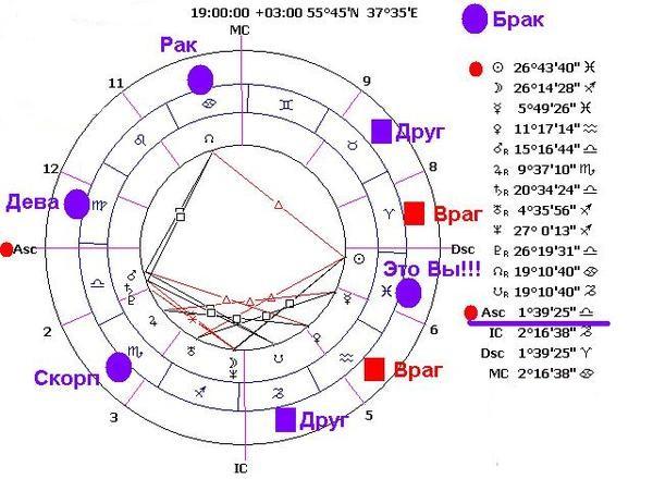 парс фортуны квадрат юпитер раствора наливного пола
